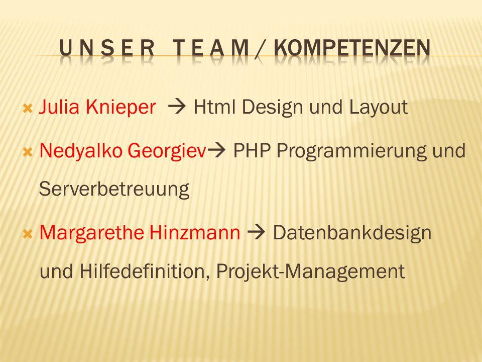Julia Knieper Html Design und Layout Nedyalko Georgiev PHP Programmierung und Serverbetreuung Margarethe Hinzmann Datenbankdesign und Hilfedefinition,