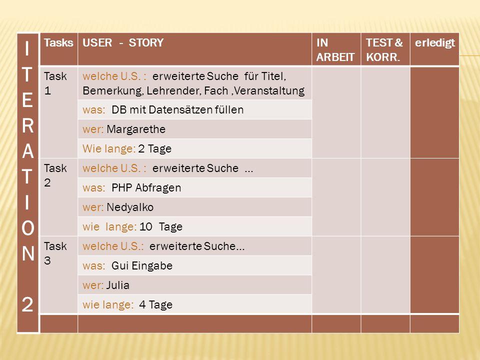ITERATION 2ITERATION 2 TasksUSER - STORYIN ARBEIT TEST & KORR. erledigt Task 1 welche U.S. : erweiterte Suche für Titel, Bemerkung, Lehrender, Fach,Ve