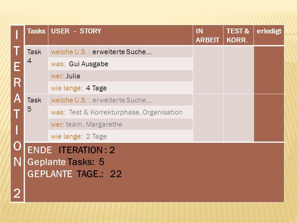 ITERATION 2ITERATION 2 TasksUSER - STORYIN ARBEIT TEST & KORR. erledigt Task 4 welche U.S. : erweiterte Suche… was: Gui Ausgabe wer: Julia wie lange: