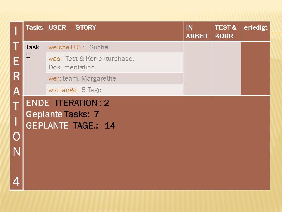 ITERATION 4ITERATION 4 TasksUSER - STORYIN ARBEIT TEST & KORR. erledigt Task 1 welche U.S.: Suche… was: Test & Korrekturphase, Dokumentation wer: team