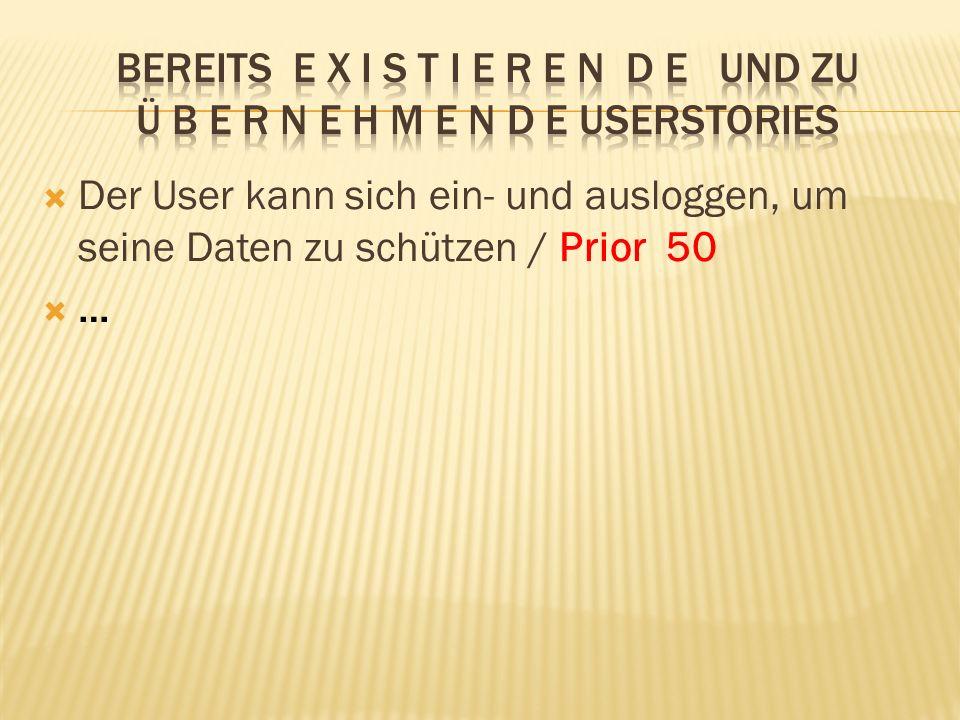 Der User kann sich ein- und ausloggen, um seine Daten zu schützen / Prior 50 …