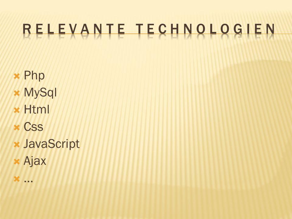 Php MySql Html Css JavaScript Ajax …