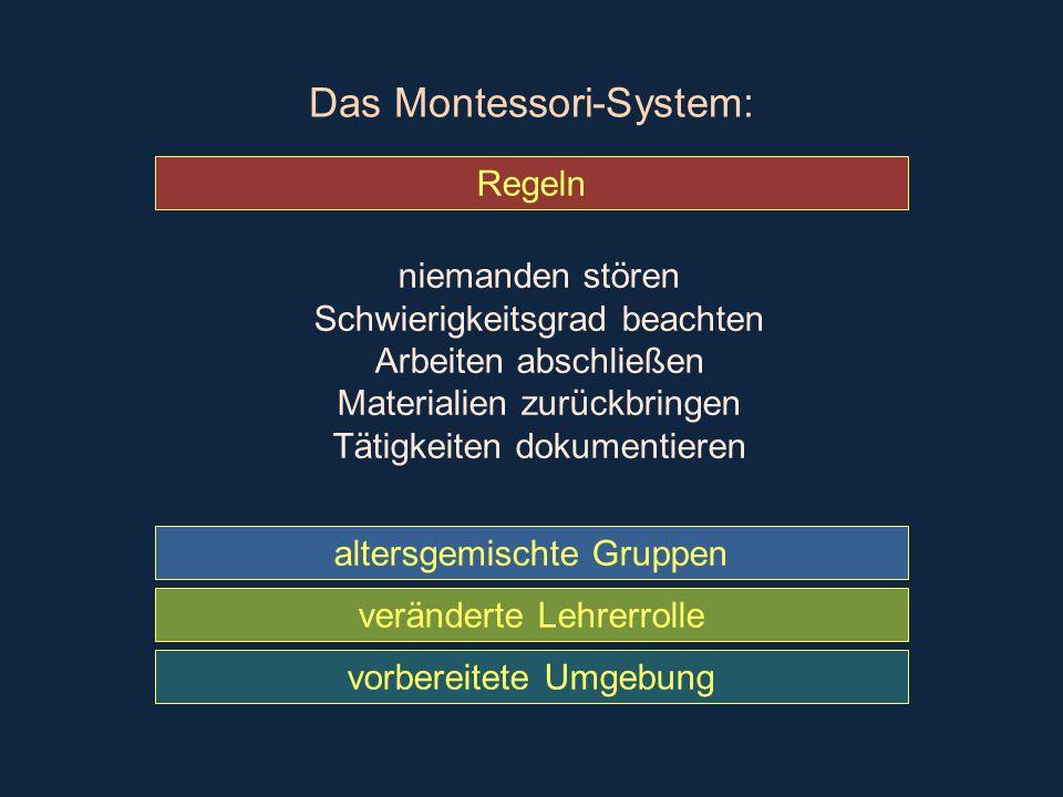 Das Montessori-System: vorbereitete Umgebung veränderte Lehrerrolle altersgemischte Gruppen Regeln niemanden stören Schwierigkeitsgrad beachten Arbeit