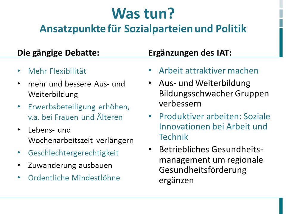 Was tun? Ansatzpunkte für Sozialparteien und Politik Die gängige Debatte: Mehr Flexibilität mehr und bessere Aus- und Weiterbildung Erwerbsbeteiligung