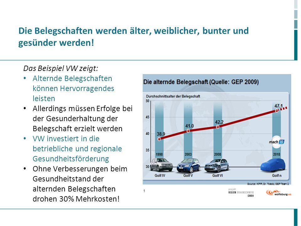 Die Belegschaften werden älter, weiblicher, bunter und gesünder werden! Das Beispiel VW zeigt: Alternde Belegschaften können Hervorragendes leisten Al