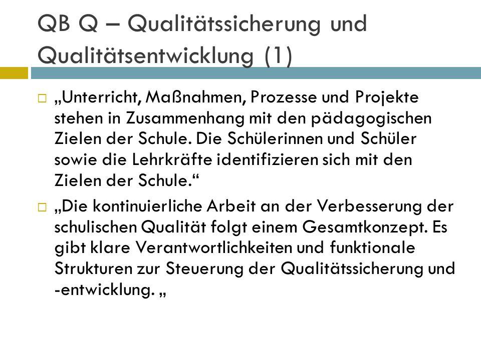 QB Q – Qualitätssicherung und Qualitätsentwicklung (1) Unterricht, Maßnahmen, Prozesse und Projekte stehen in Zusammenhang mit den pädagogischen Ziele