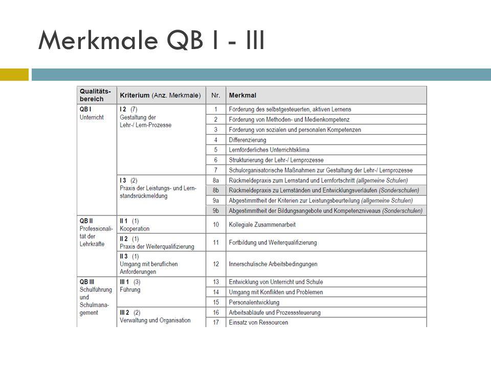 Merkmale QB I - III