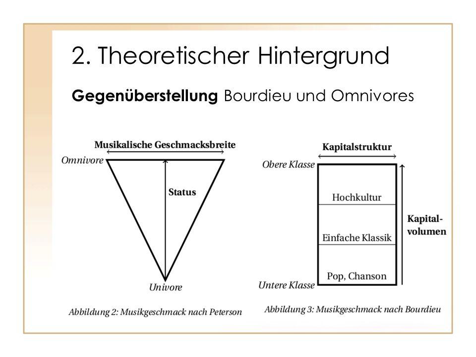 2. Theoretischer Hintergrund Gegenüberstellung Bourdieu und Omnivores
