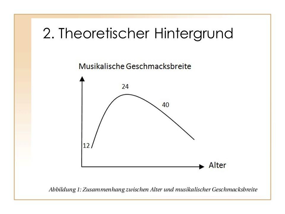 2. Theoretischer Hintergrund «Aber gibt es nicht noch andere wichtige Einflussgrössen?»
