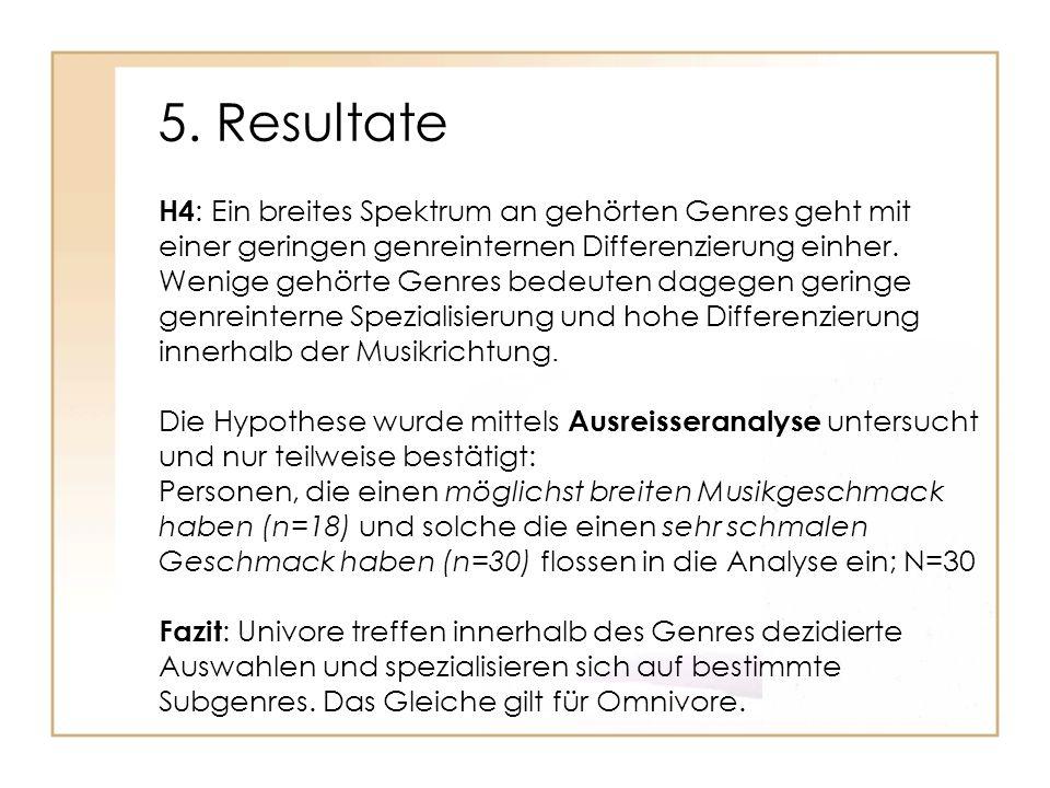 5. Resultate H4 : Ein breites Spektrum an gehörten Genres geht mit einer geringen genreinternen Differenzierung einher. Wenige gehörte Genres bedeuten