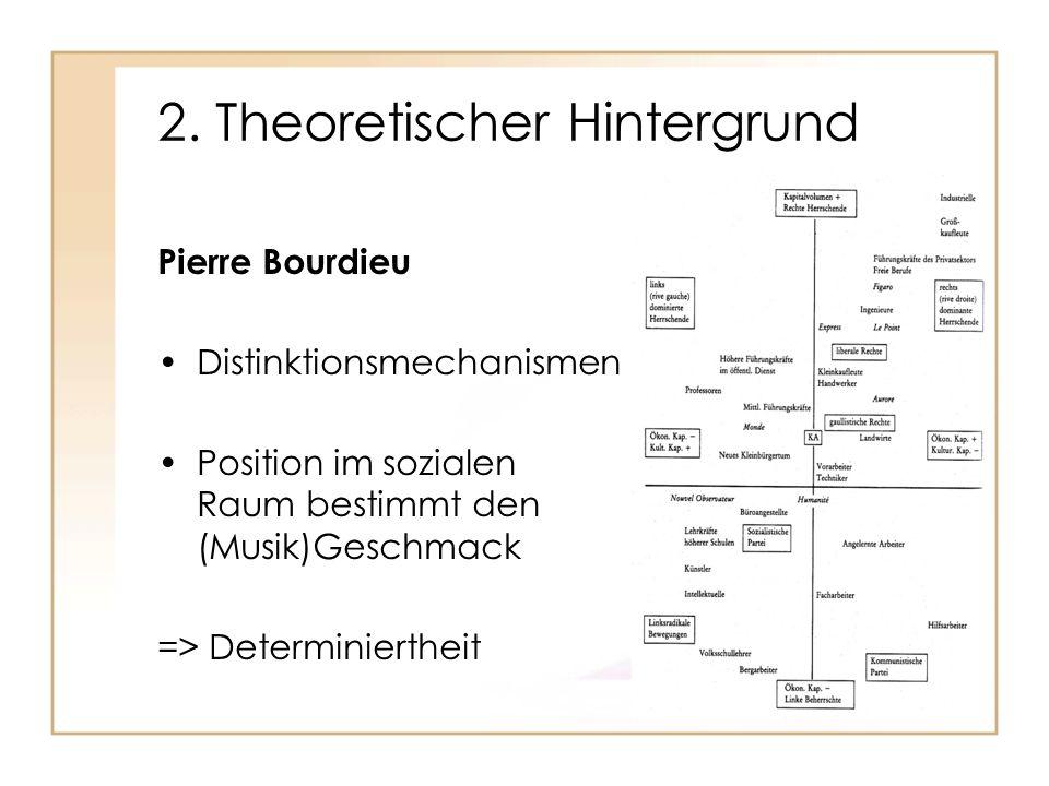 2. Theoretischer Hintergrund Pierre Bourdieu Distinktionsmechanismen Position im sozialen Raum bestimmt den (Musik)Geschmack => Determiniertheit