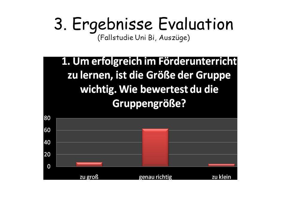 3. Ergebnisse Evaluation (Fallstudie Uni Bi, Auszüge)