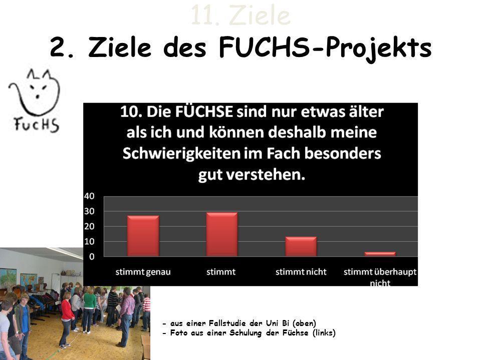 11. Ziele 2. Ziele des FUCHS-Projekts - aus einer Fallstudie der Uni Bi (oben) - Foto aus einer Schulung der Füchse (links)
