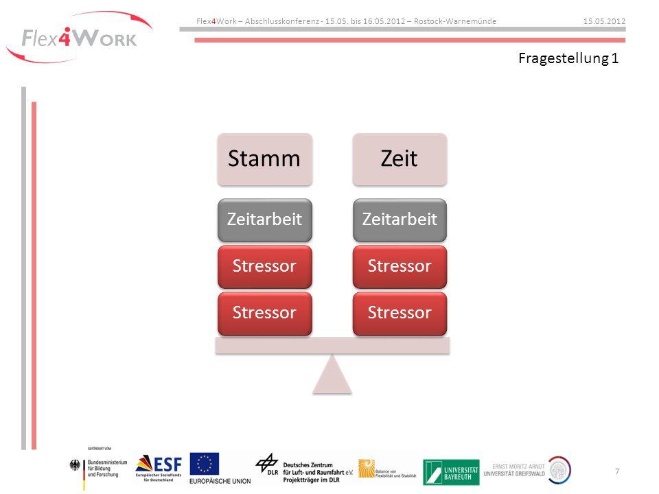 Fragestellung 1 StammZeit Stressor ZeitarbeitStressor Zeitarbeit Flex4Work – Abschlusskonferenz - 15.05.