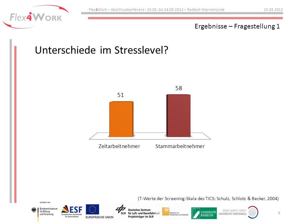 Ergebnisse – Fragestellung 1 Unterschiede im Stresslevel.