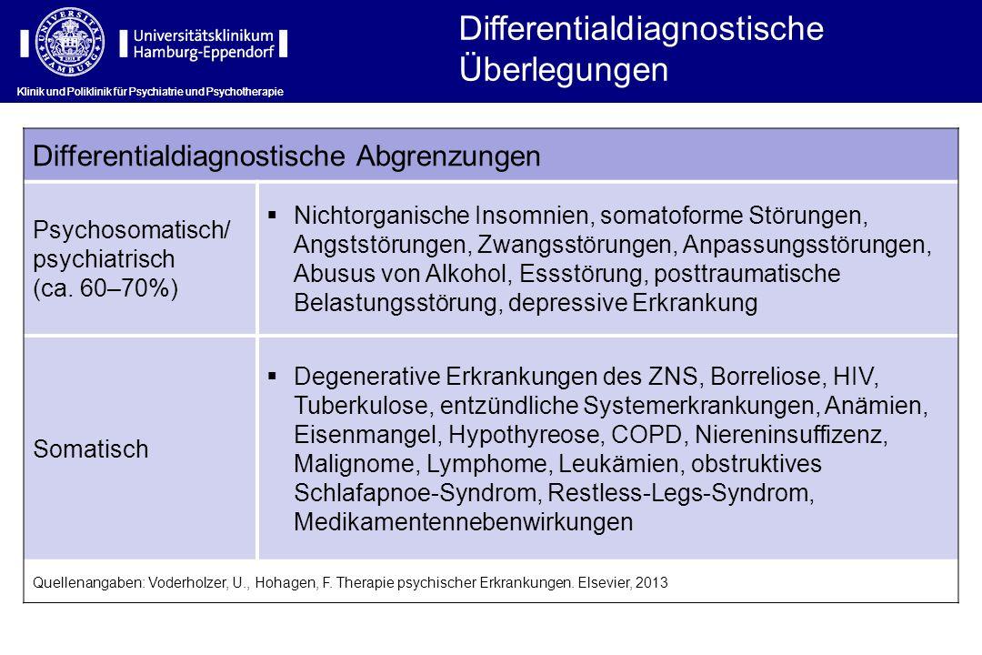 Differentialdiagnostische Überlegungen Klinik und Poliklinik für Psychiatrie und Psychotherapie Differentialdiagnostische Abgrenzungen Psychosomatisch