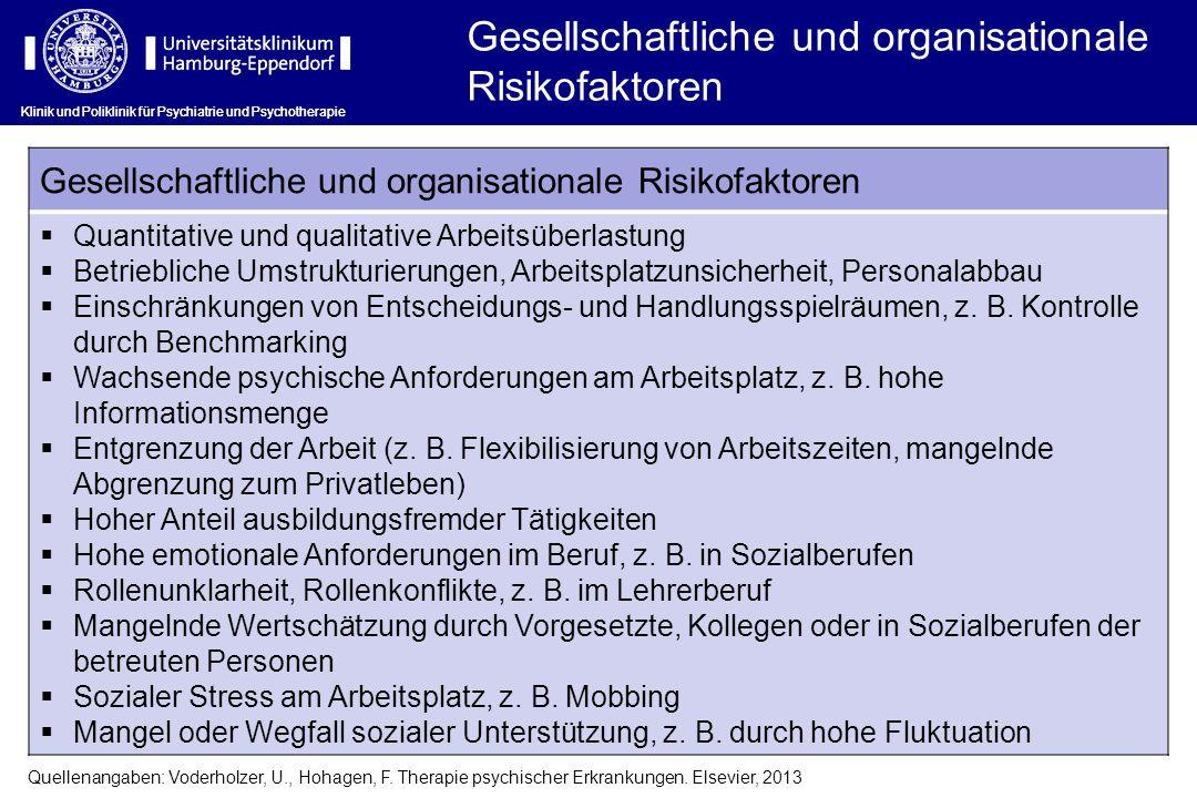 Gesellschaftliche und organisationale Risikofaktoren Klinik und Poliklinik für Psychiatrie und Psychotherapie Quellenangaben: Voderholzer, U., Hohagen