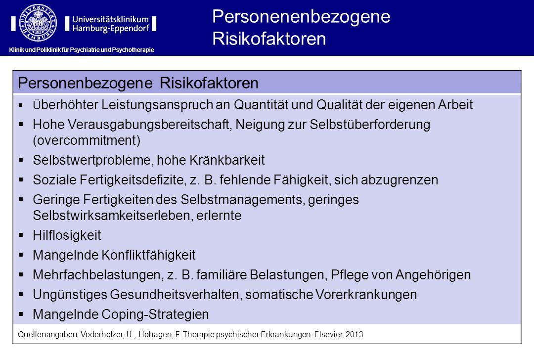 Klinik und Poliklinik für Psychiatrie und Psychotherapie Personenenbezogene Risikofaktoren Klinik und Poliklinik für Psychiatrie und Psychotherapie Pe