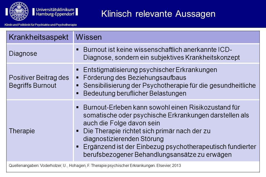 Klinisch relevante Aussagen KrankheitsaspektWissen Diagnose Burnout ist keine wissenschaftlich anerkannte ICD- Diagnose, sondern ein subjektives Krank