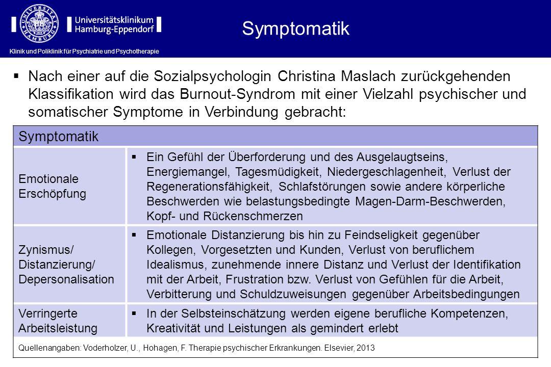 Symptomatik Emotionale Erschöpfung Ein Gefühl der Überforderung und des Ausgelaugtseins, Energiemangel, Tagesmüdigkeit, Niedergeschlagenheit, Verlust