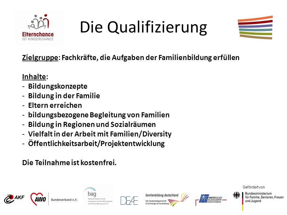 Gefördert von Die Qualifizierung Zielgruppe: Fachkräfte, die Aufgaben der Familienbildung erfüllen Inhalte: - Bildungskonzepte - Bildung in der Famili