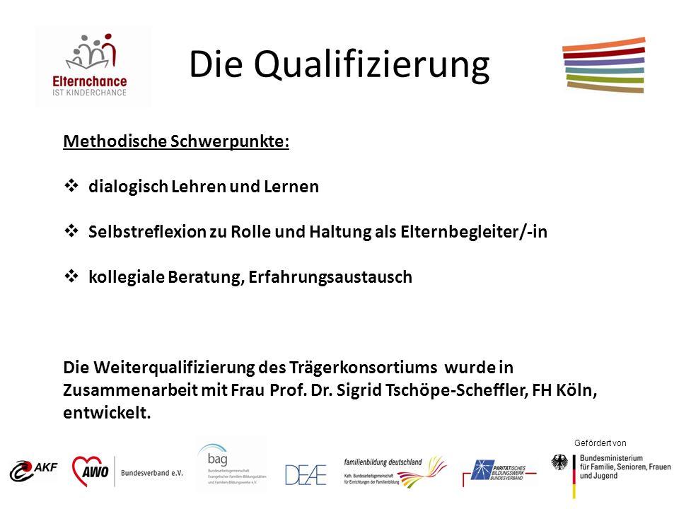 Gefördert von Die Qualifizierung Methodische Schwerpunkte: dialogisch Lehren und Lernen Selbstreflexion zu Rolle und Haltung als Elternbegleiter/-in k