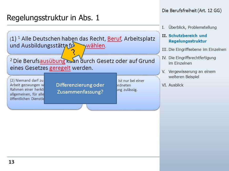 Regelungsstruktur in Abs. 1 ( 1) 1 Alle Deutschen haben das Recht, Beruf, Arbeitsplatz und Ausbildungsstätte frei zu wählen. 2 Die Berufsausübung kann