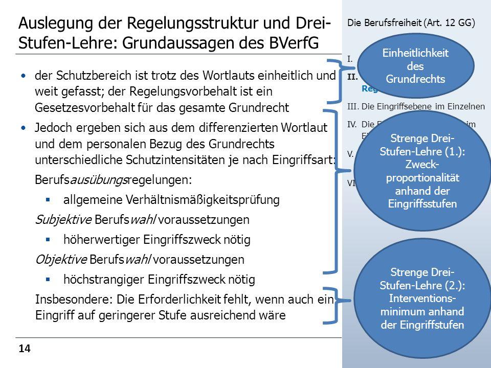 Auslegung der Regelungsstruktur und Drei- Stufen-Lehre: Grundaussagen des BVerfG der Schutzbereich ist trotz des Wortlauts einheitlich und weit gefass