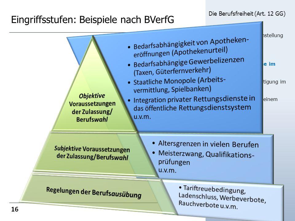 Die Berufsfreiheit (Art. 12 GG) I.Einführung, Problemstellung II.Schutzbereich und Regelungsstruktur III.Die Eingriffsebene im Einzelnen IV.Die Eingri