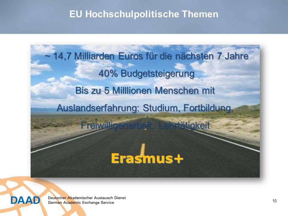 10 ~ 14,7 Milliarden Euros für die nächsten 7 Jahre ~ 14,7 Milliarden Euros für die nächsten 7 Jahre 40% Budgetsteigerung 40% Budgetsteigerung Bis zu