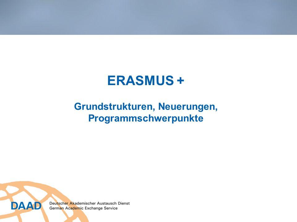 ERASMUS + (2014-2020) ERASMUS + Wie bereite ich mich auf eine Antragstellung vor.