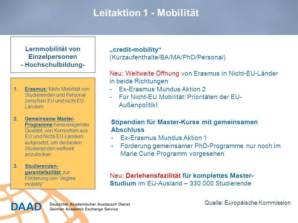 Leitaktion 1 - Mobilität 1.Erasmus: Mehr Mobilität von Studierenden und Personal zwischen EU und nicht EU- Ländern 2.Gemeinsame Master- Programme hera
