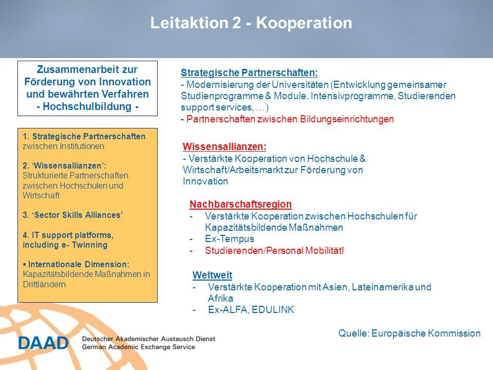 Leitaktion 2 - Kooperation 1. Strategische Partnerschaften zwischen Institutionen 2. Wissensallianzen: Strukturierte Partnerschaften zwischen Hochschu