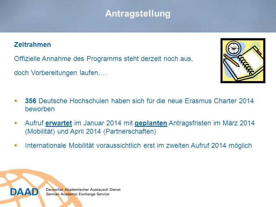 Antragstellung Zeitrahmen Offizielle Annahme des Programms steht derzeit noch aus, doch Vorbereitungen laufen…. 356 Deutsche Hochschulen haben sich fü