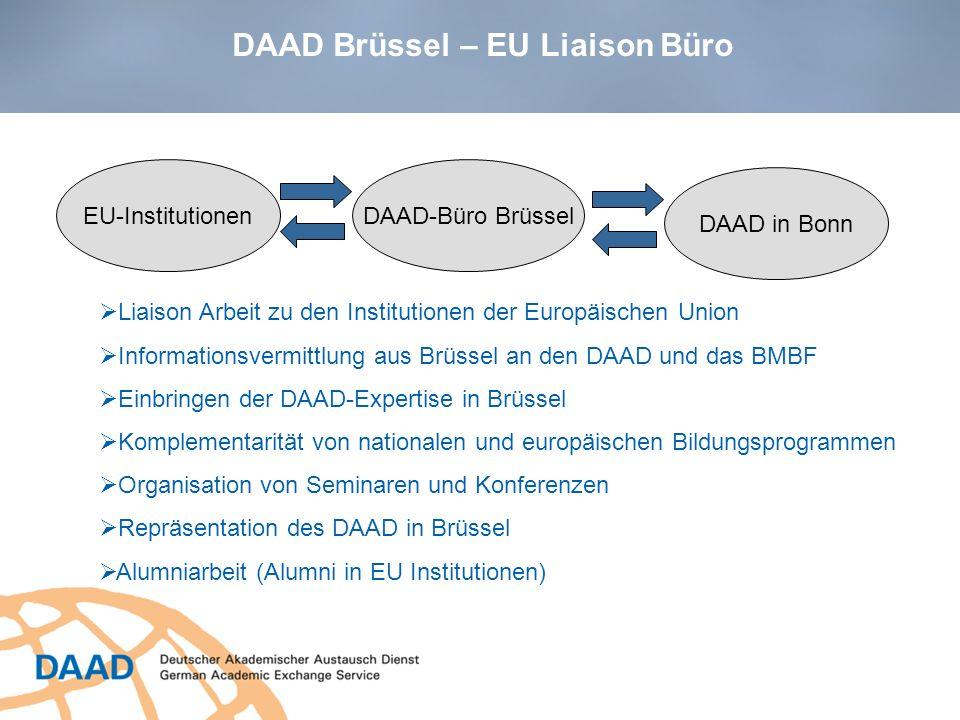 EU-InstitutionenDAAD-Büro Brüssel DAAD in Bonn Liaison Arbeit zu den Institutionen der Europäischen Union Informationsvermittlung aus Brüssel an den D