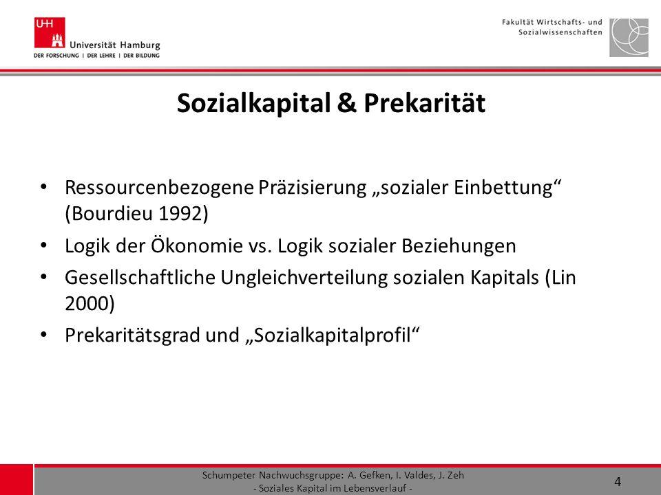 Sozialkapital & Prekarität Ressourcenbezogene Präzisierung sozialer Einbettung (Bourdieu 1992) Logik der Ökonomie vs.