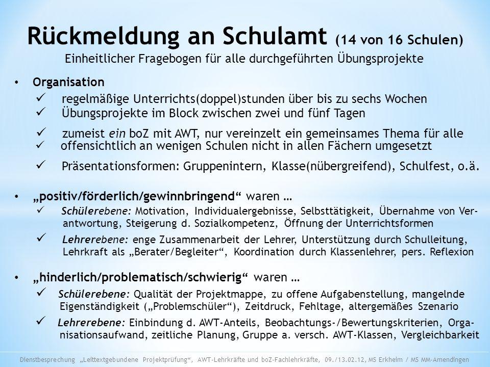 Rückmeldung an Schulamt (14 von 16 Schulen) Organisation Präsentationsformen: Gruppenintern, Klasse(nübergreifend), Schulfest, o.ä. regelmäßige Unterr
