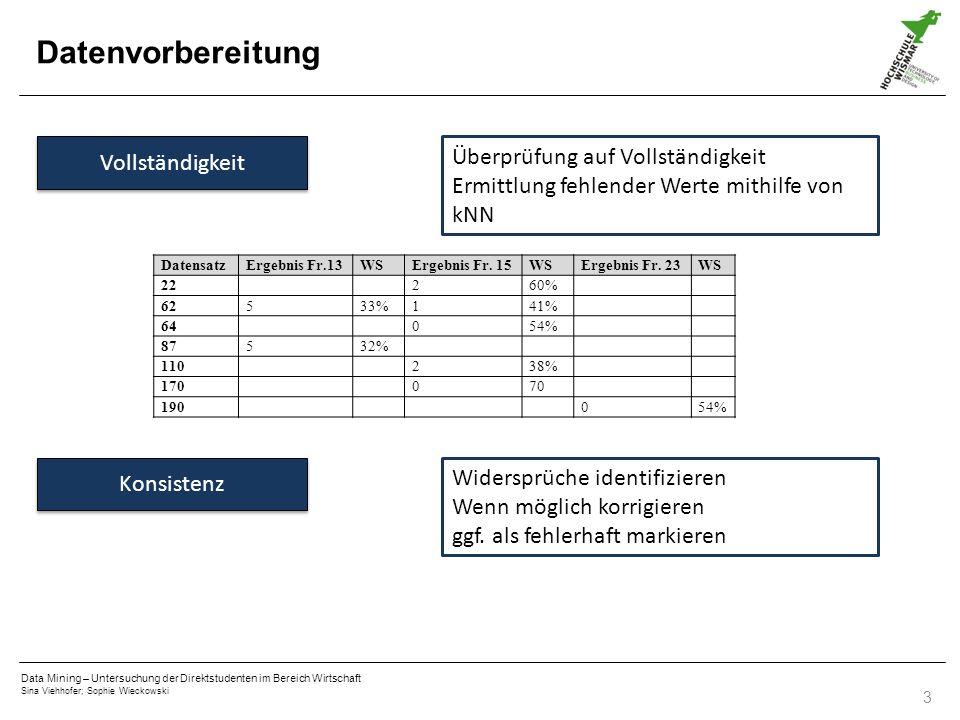Data Mining – Untersuchung der Direktstudenten im Bereich Wirtschaft Sina Viehhofer; Sophie Wieckowski 3 Datenvorbereitung Vollständigkeit Konsistenz Überprüfung auf Vollständigkeit Ermittlung fehlender Werte mithilfe von kNN Widersprüche identifizieren Wenn möglich korrigieren ggf.