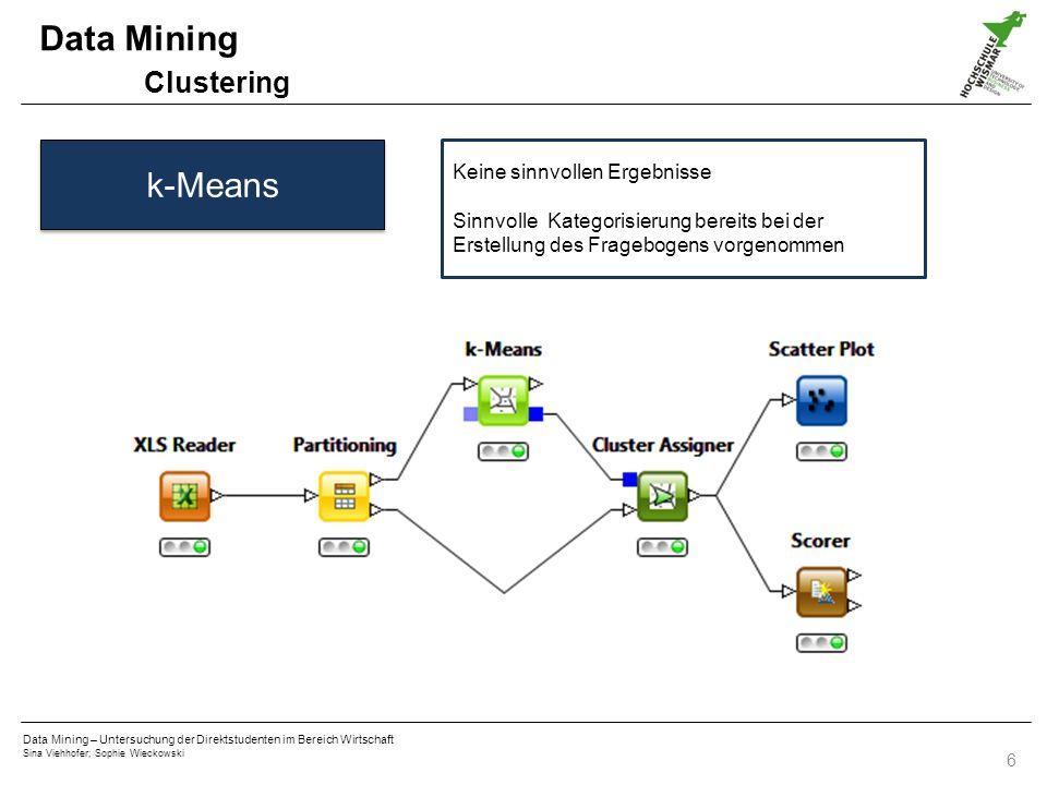 Data Mining – Untersuchung der Direktstudenten im Bereich Wirtschaft Sina Viehhofer; Sophie Wieckowski 6 Data Mining Clustering Keine sinnvollen Ergebnisse Sinnvolle Kategorisierung bereits bei der Erstellung des Fragebogens vorgenommen k-Means