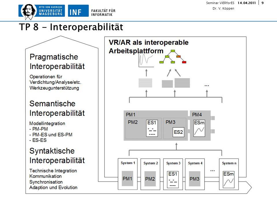 914.04.2011Seminar ViERforES Dr. V. Köppen TP 8 - Interoperabilität