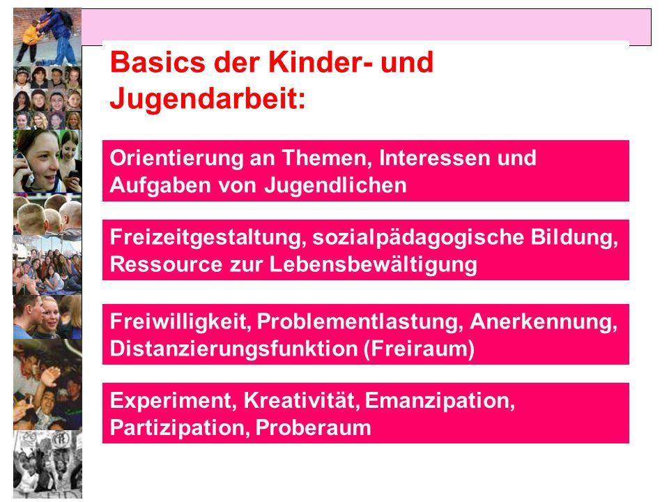 Basics der Kinder- und Jugendarbeit: Orientierung an Themen, Interessen und Aufgaben von Jugendlichen Freizeitgestaltung, sozialpädagogische Bildung,