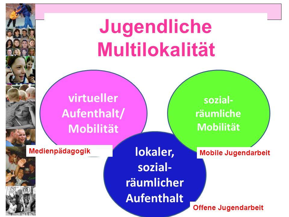 Jugendliche Multilokalität virtueller Aufenthalt/ Mobilität lokaler, sozial- räumlicher Aufenthalt sozial- räumliche Mobilität Mobile Jugendarbeit Off