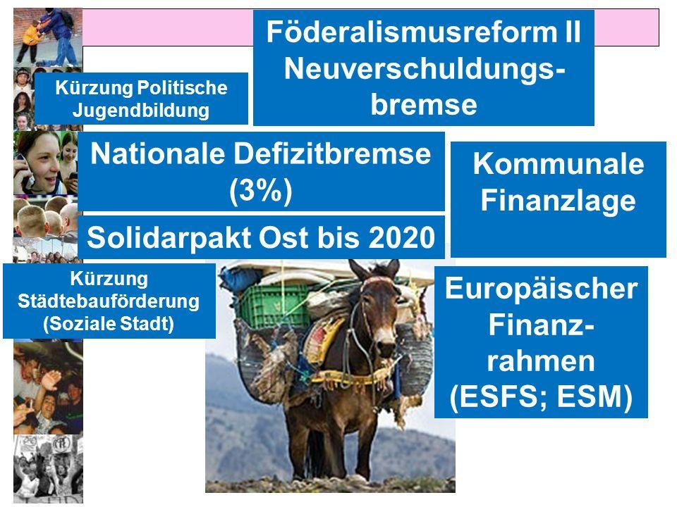 Kommunale Finanzlage Solidarpakt Ost bis 2020 Föderalismusreform II Neuverschuldungs- bremse Nationale Defizitbremse (3%) Europäischer Finanz- rahmen