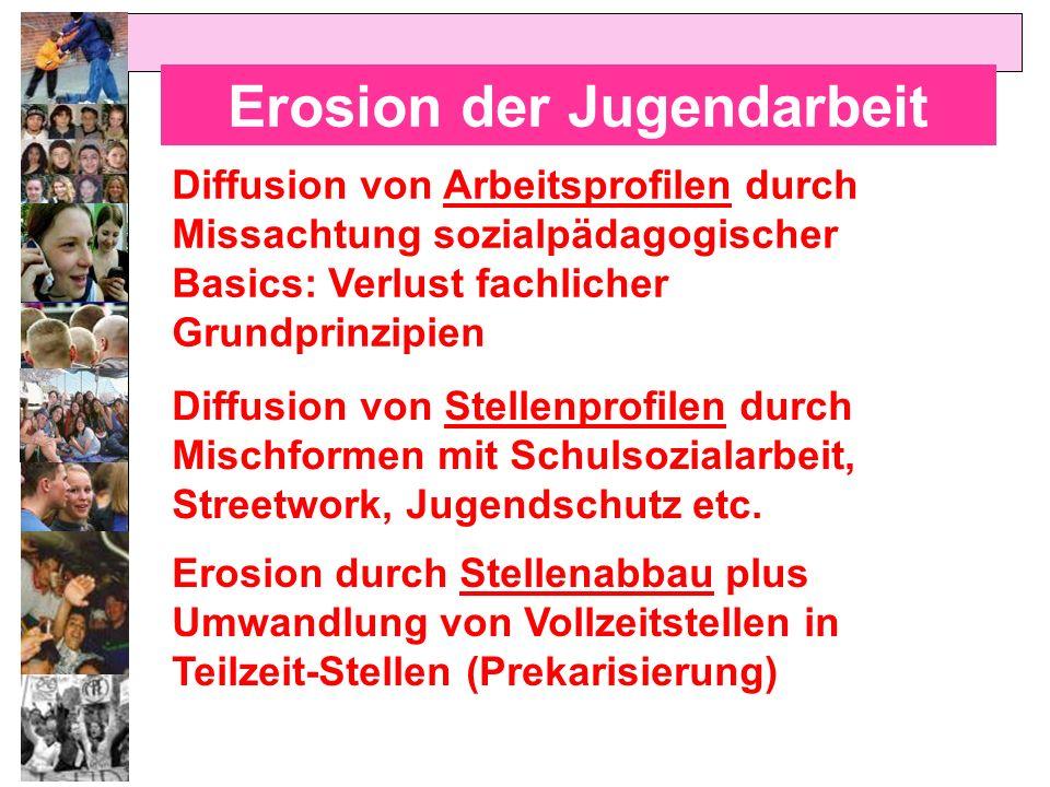 Erosion der Jugendarbeit Erosion durch Stellenabbau plus Umwandlung von Vollzeitstellen in Teilzeit-Stellen (Prekarisierung) Diffusion von Stellenprof