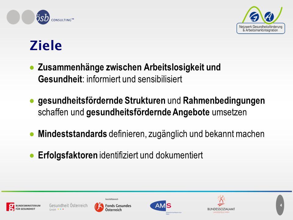 15 Kriterien guter Praxis, Abschlussbericht und Charta Mehr unter www.nga.or.at