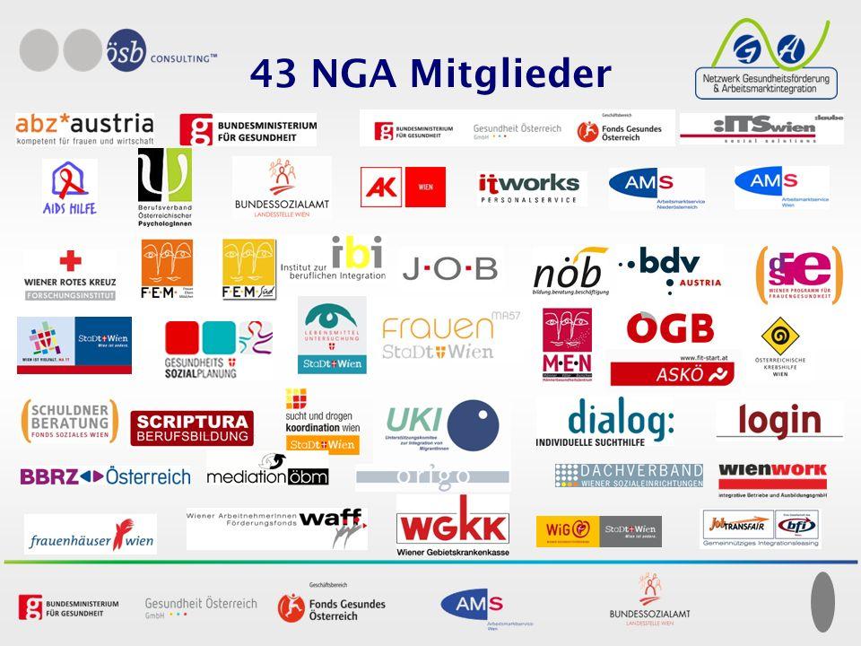 43 NGA Mitglieder