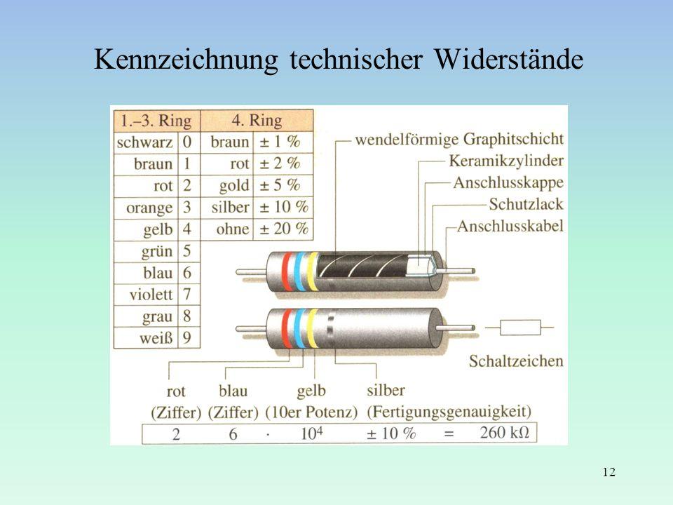Kennzeichnung technischer Widerstände 12