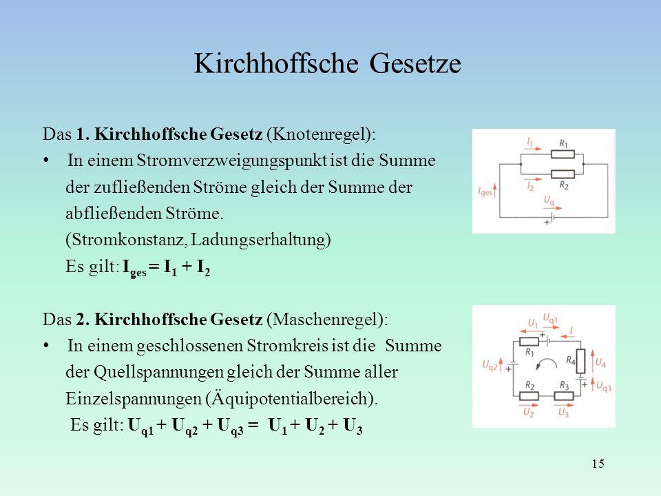 Kirchhoffsche Gesetze Das 1. Kirchhoffsche Gesetz (Knotenregel): In einem Stromverzweigungspunkt ist die Summe der zufließenden Ströme gleich der Summ