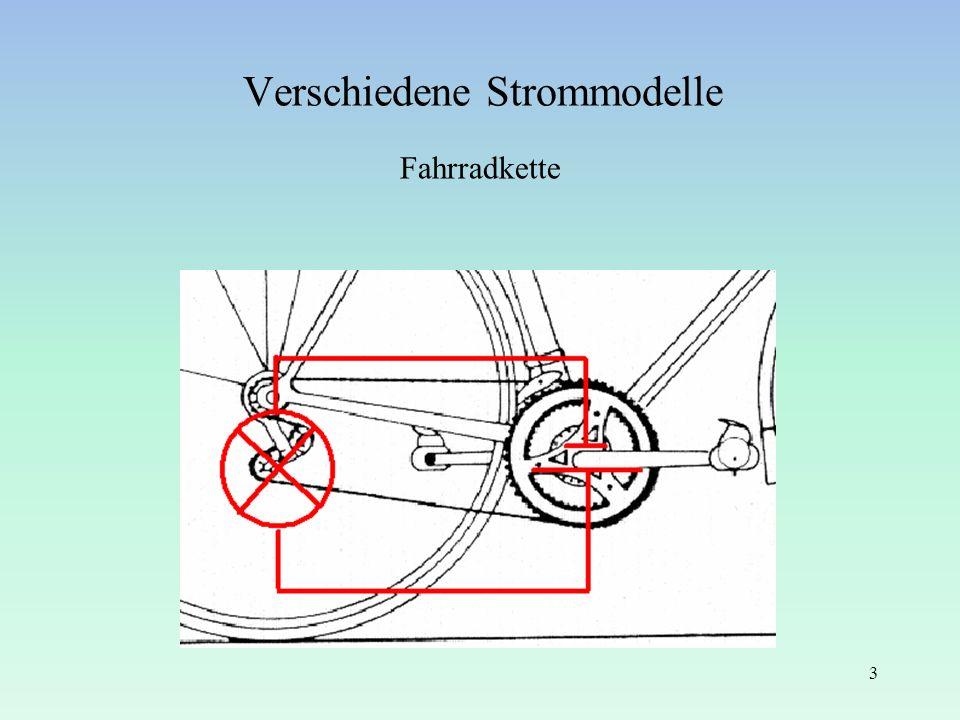 Verschiedene Strommodelle Fahrradkette 3