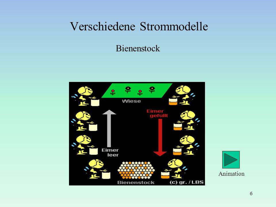 Verschiedene Strommodelle Bienenstock 6 Animation